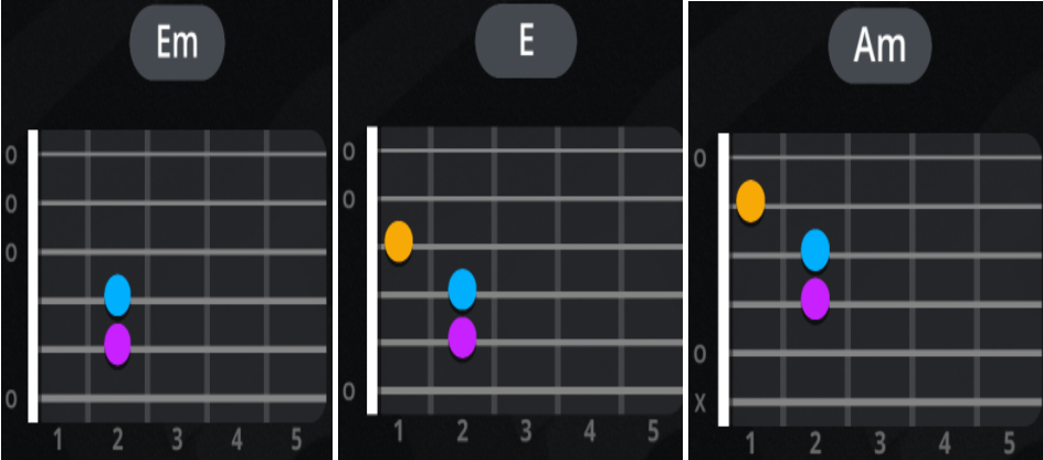 How to practice chord changes: Basic rules and practice tips ...